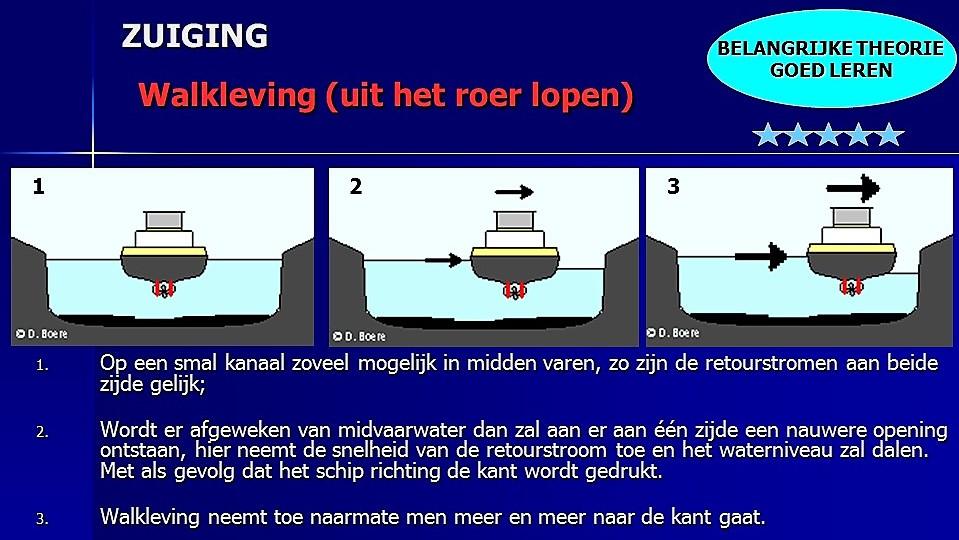 Docent binnenvaart | Training opleiding GrootVaarbewijs | Binnenvaartopleiding | Prive training binnenvaart | begeleiding binnenvaart opleiding